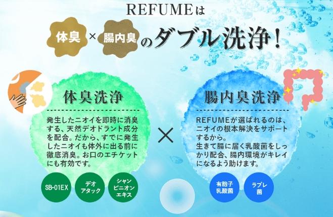 refume・ダブル洗浄